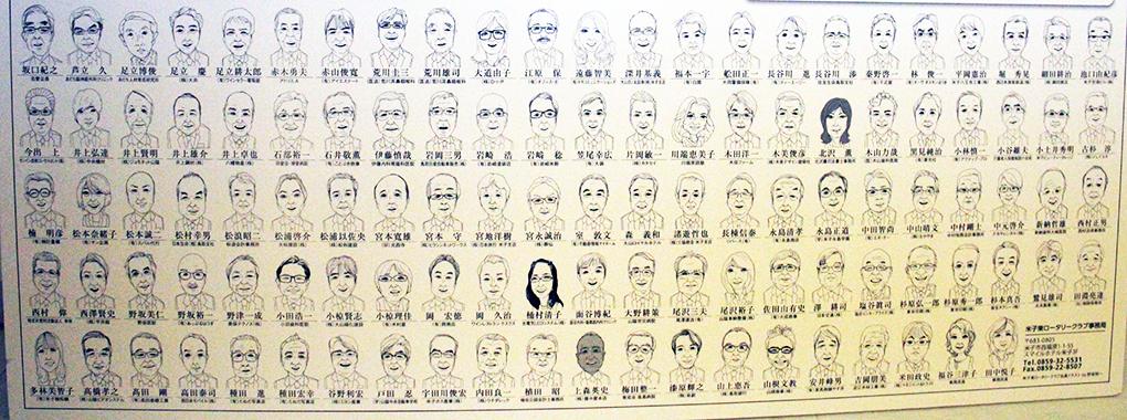 米子東ロータリークラブのイラスト